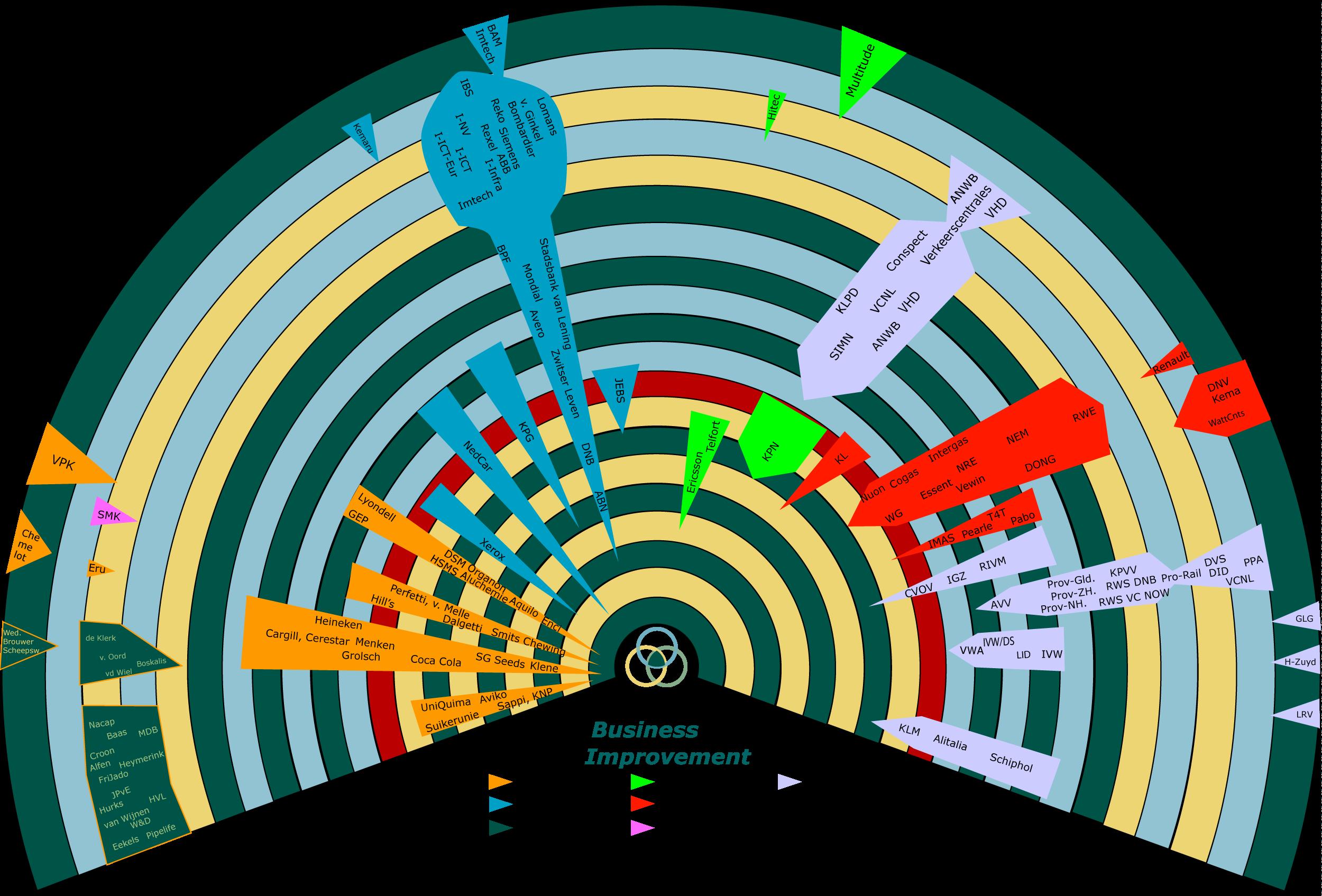 Radar_Plot_BI_2014_Print_Q1_2500